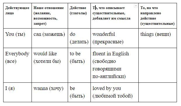 basic-words-table