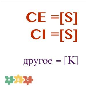 puzzle_cecilia_rule