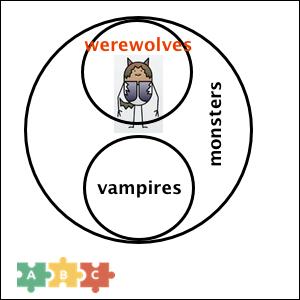 puzzle_diagramm