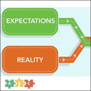 puzzle_expectations