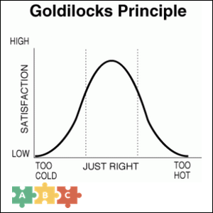 puzzle_goldilocks_principle