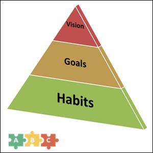 puzzle_habits