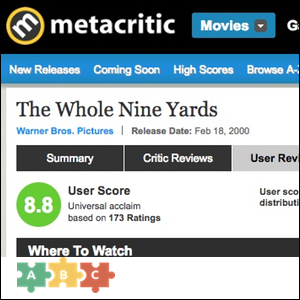 puzzle_metacritic_plot