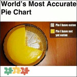 puzzle_pie_chart