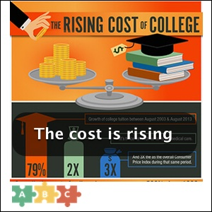 puzzle_rising_costs