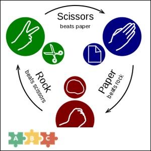 puzzle_rock_paper_scissors