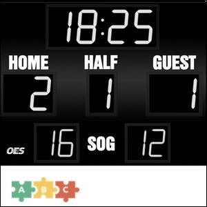 puzzle_scoreboard