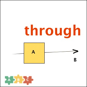puzzle_through_ab