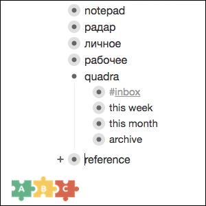 puzzle_workflowy