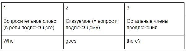 word order1